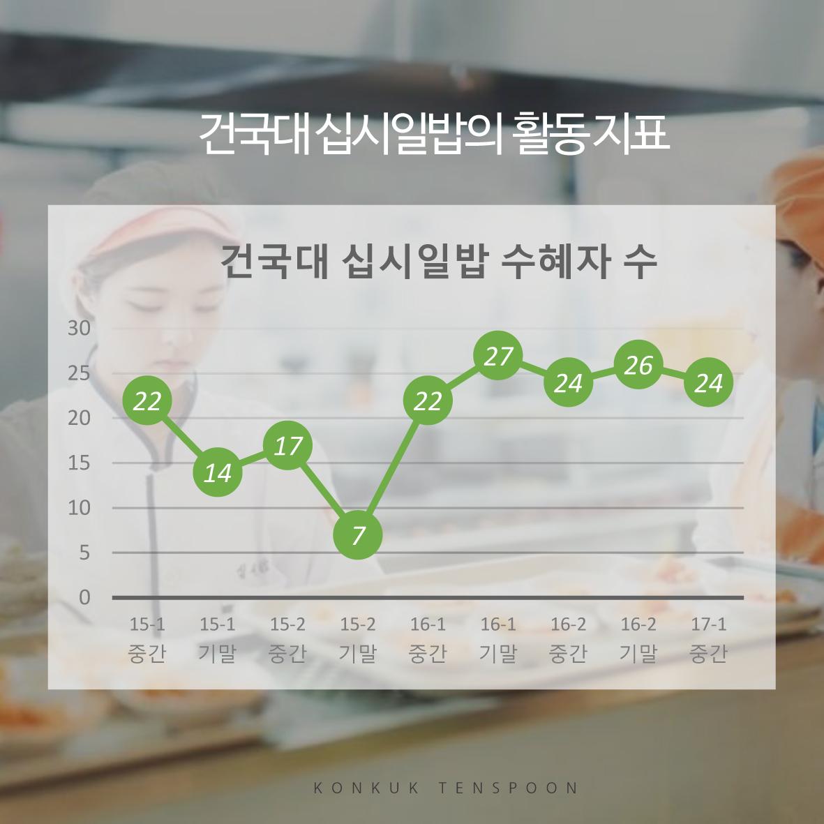 십시일밥 카드뉴스_완성-6.jpg