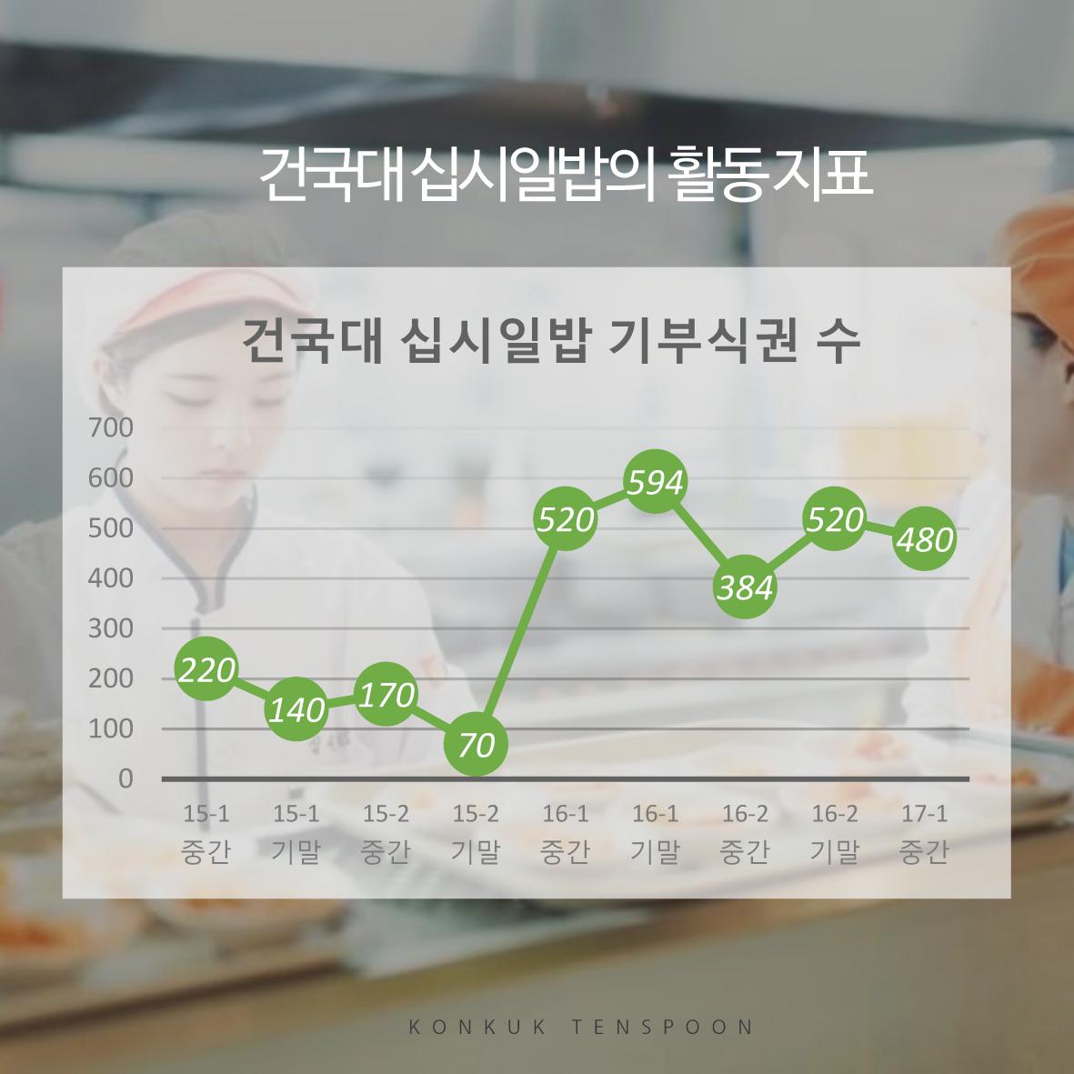 십시일밥 카드뉴스_완성-5.jpg